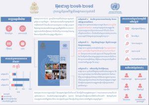UNDAF Cambodia Khmer